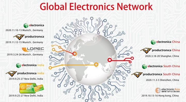 Global Electronics Network