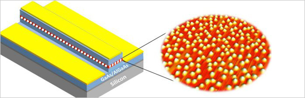 Laser grows directly on silicon-based microchips